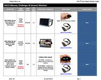 Dakota Micro Monitor Input Guide