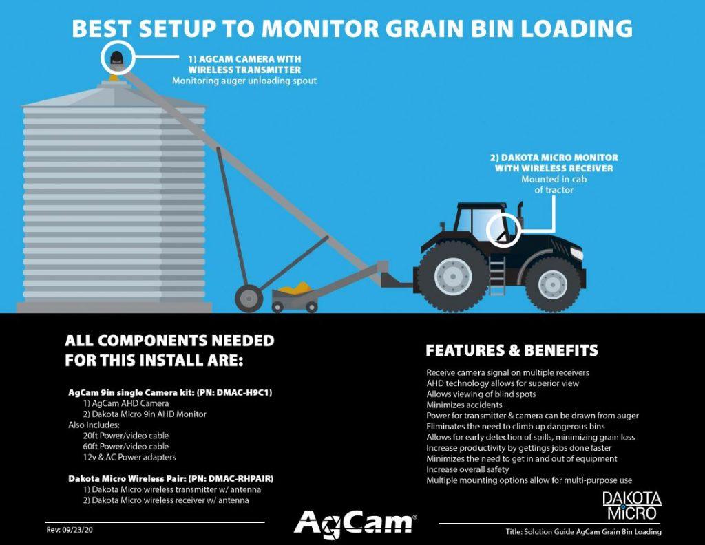 Agcam Grain Bin